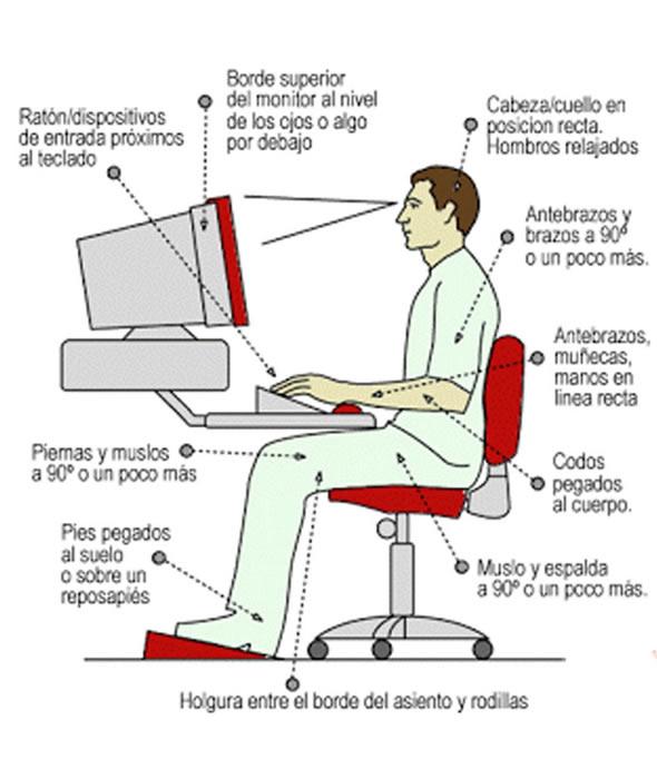 Ergonomía Oficina